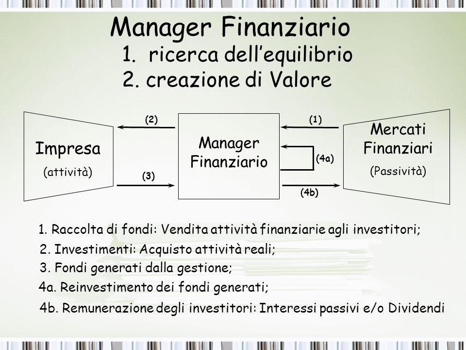 Manager Finanziario 1. ricerca dell'equilibrio 2. creazione di Valore