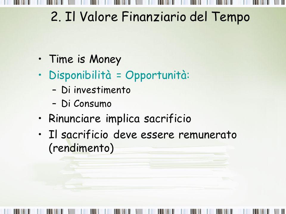 2. Il Valore Finanziario del Tempo
