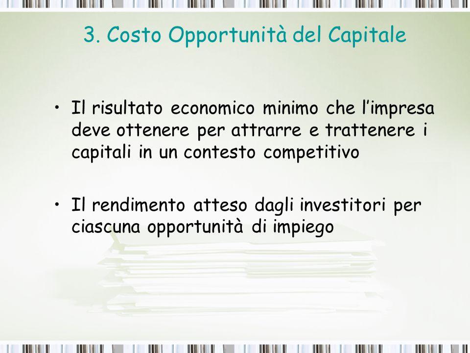 3. Costo Opportunità del Capitale