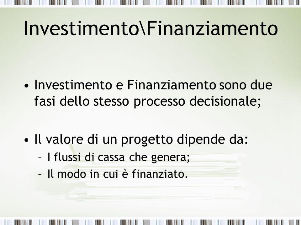 Investimento\Finanziamento