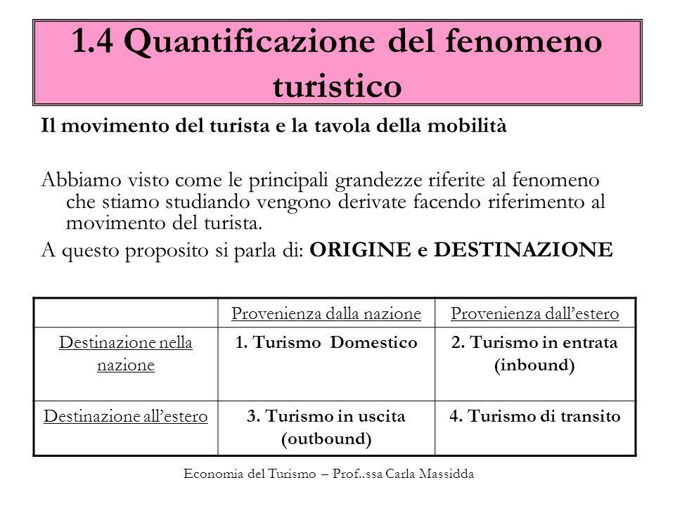 1.4 Quantificazione del fenomeno turistico
