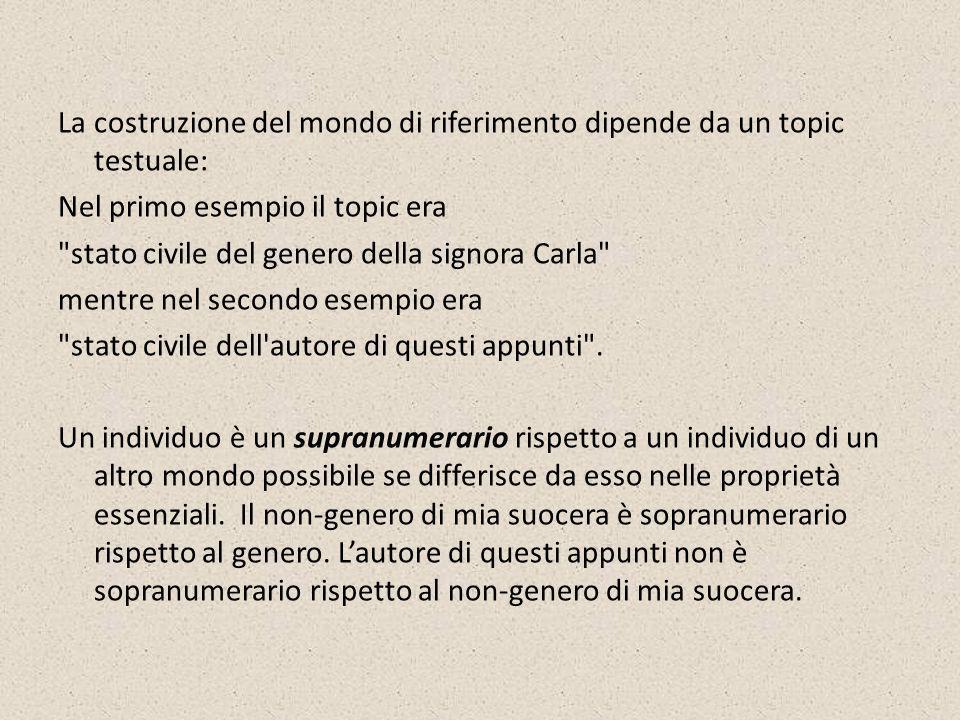 La costruzione del mondo di riferimento dipende da un topic testuale: Nel primo esempio il topic era stato civile del genero della signora Carla mentre nel secondo esempio era stato civile dell autore di questi appunti .