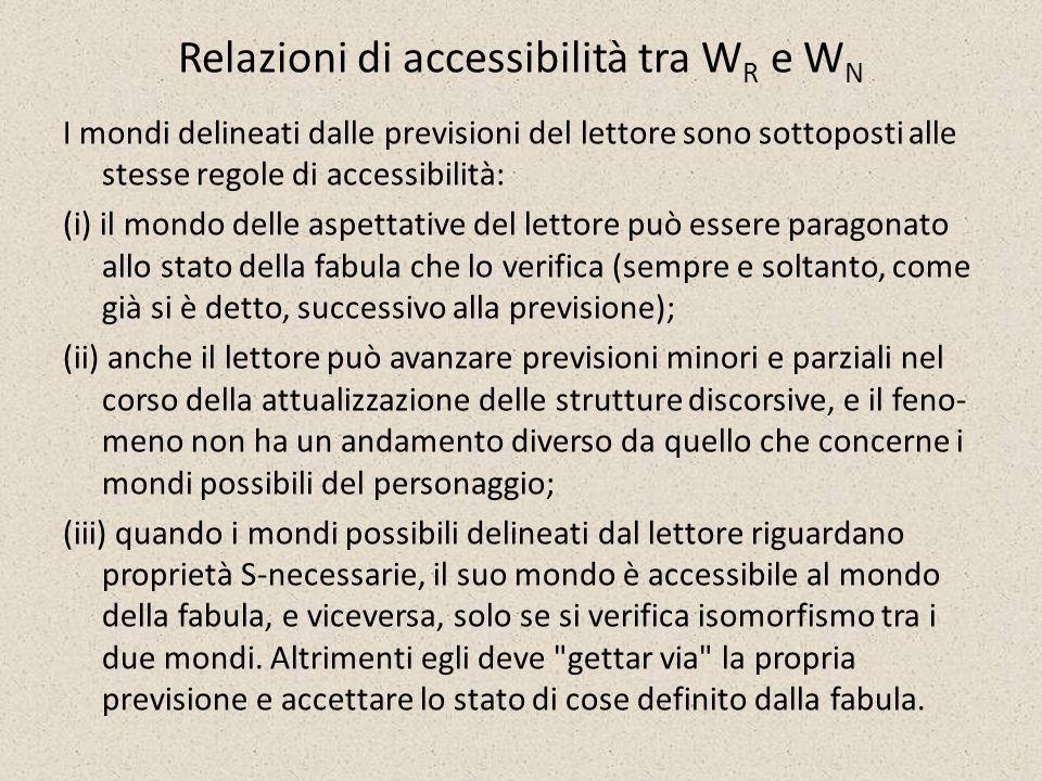 Relazioni di accessibilità tra WR e WN