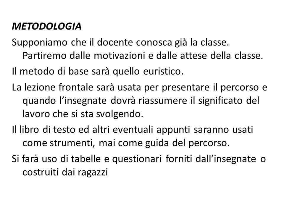 METODOLOGIA Supponiamo che il docente conosca già la classe