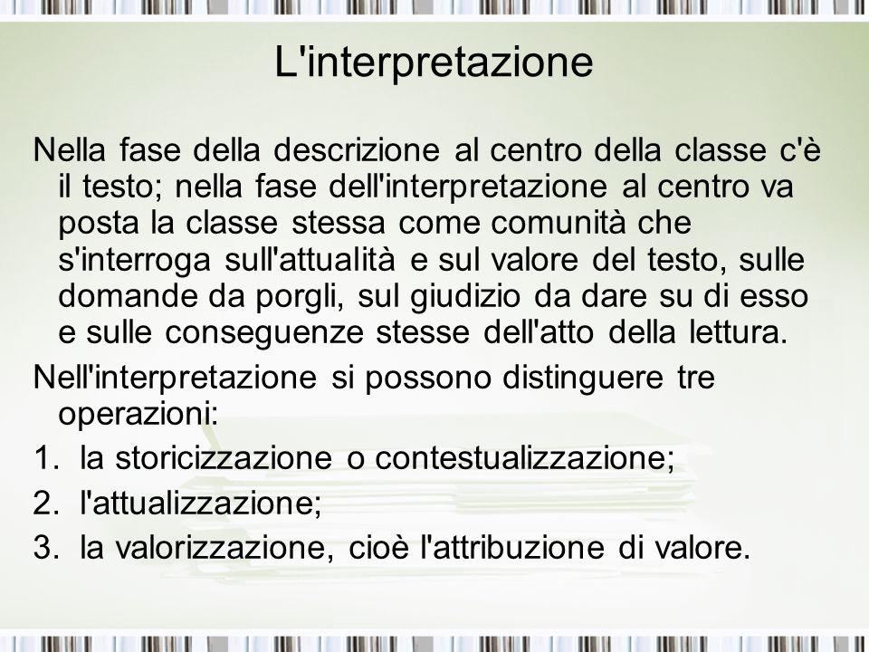L interpretazione