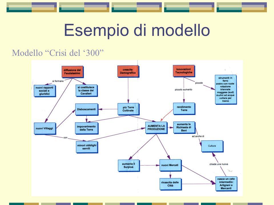 Esempio di modello Modello Crisi del '300