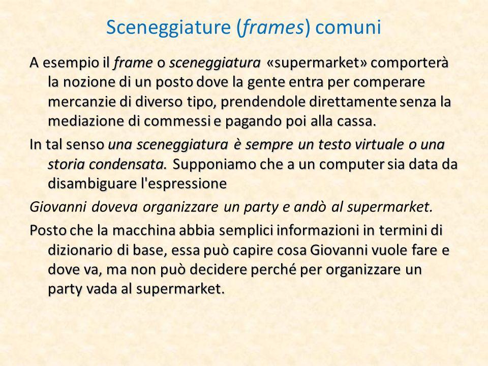 Sceneggiature (frames) comuni
