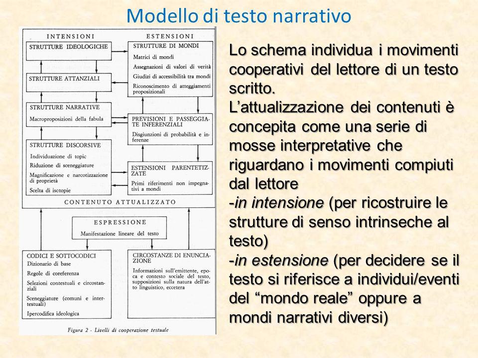 Modello di testo narrativo