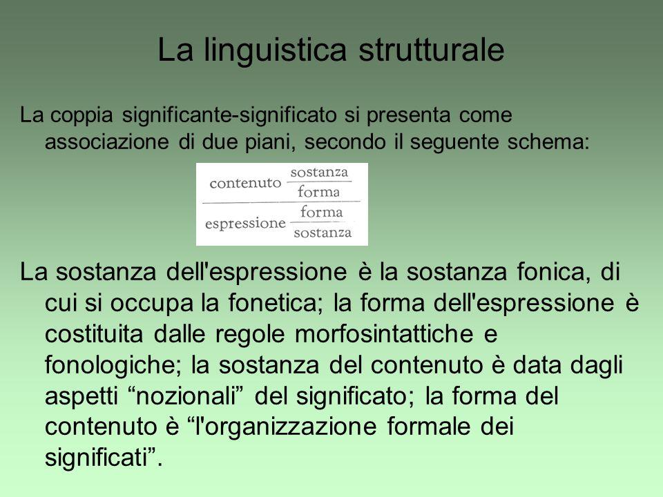 La linguistica strutturale