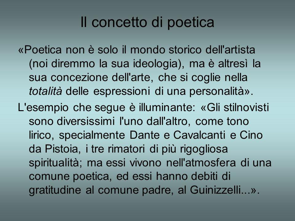 Il concetto di poetica
