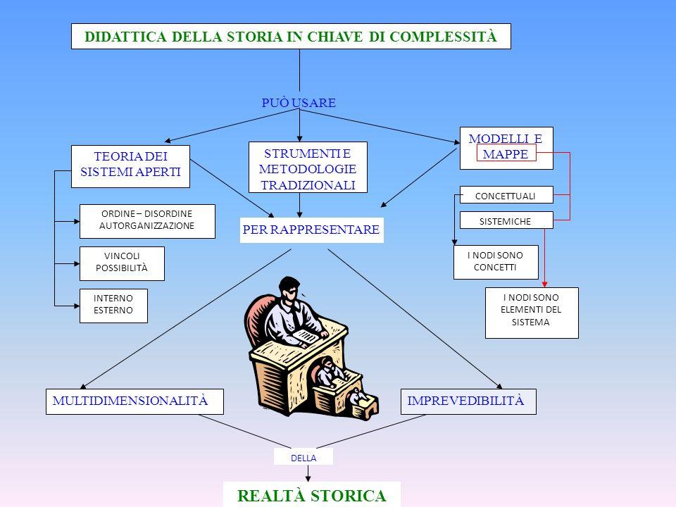 DIDATTICA DELLA STORIA IN CHIAVE DI COMPLESSITÀ