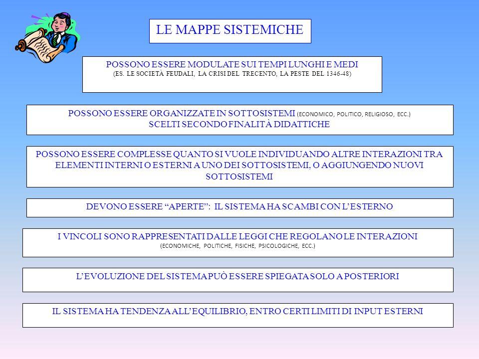 LE MAPPE SISTEMICHE POSSONO ESSERE MODULATE SUI TEMPI LUNGHI E MEDI (ES. LE SOCIETÀ FEUDALI, LA CRISI DEL TRECENTO, LA PESTE DEL 1346-48)