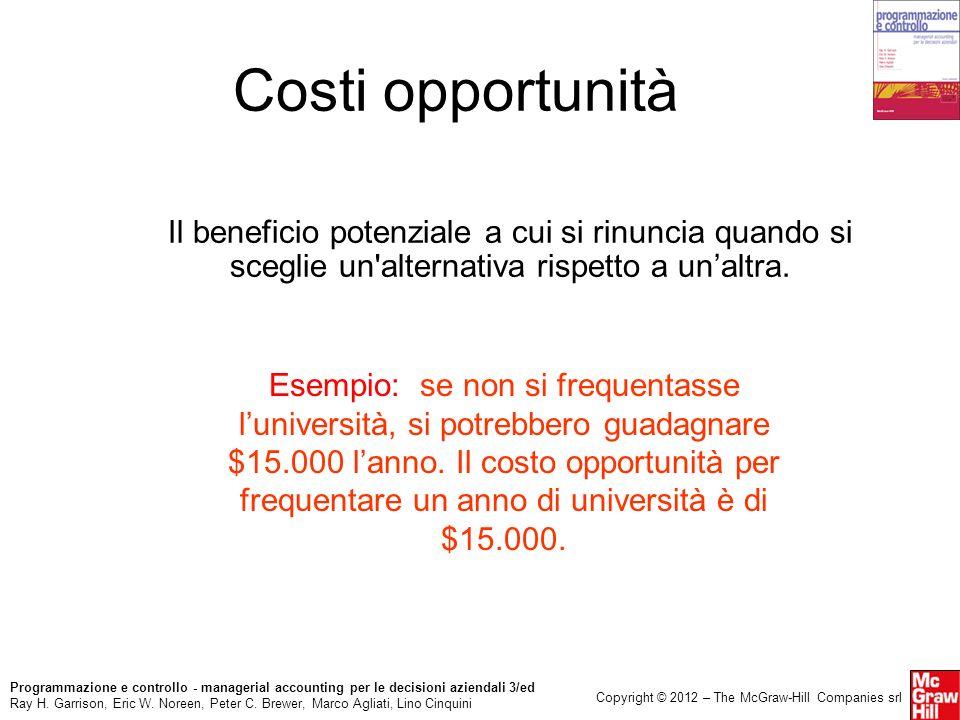 Costi opportunità Il beneficio potenziale a cui si rinuncia quando si sceglie un alternativa rispetto a un'altra.