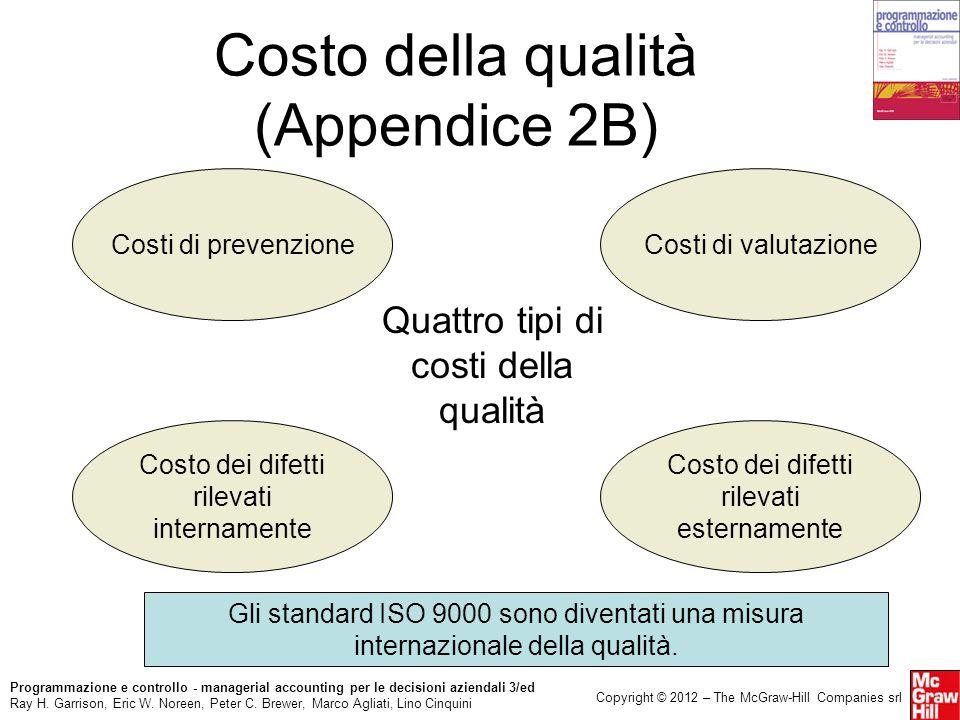 Costo della qualità (Appendice 2B)