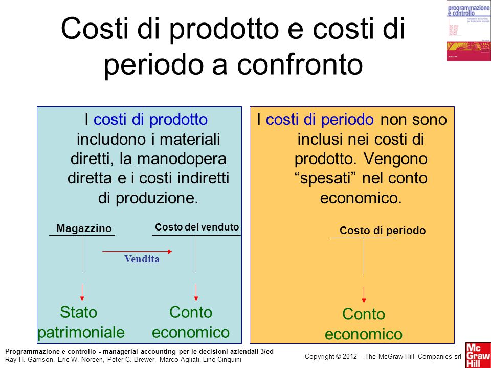 Costi di prodotto e costi di periodo a confronto