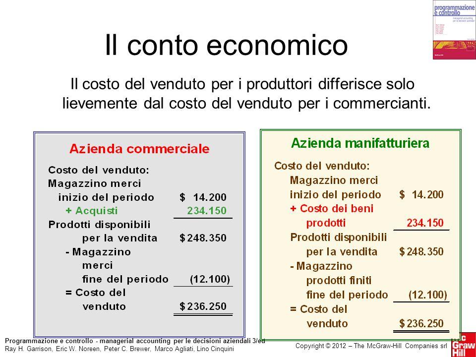 Il conto economico Il costo del venduto per i produttori differisce solo lievemente dal costo del venduto per i commercianti.