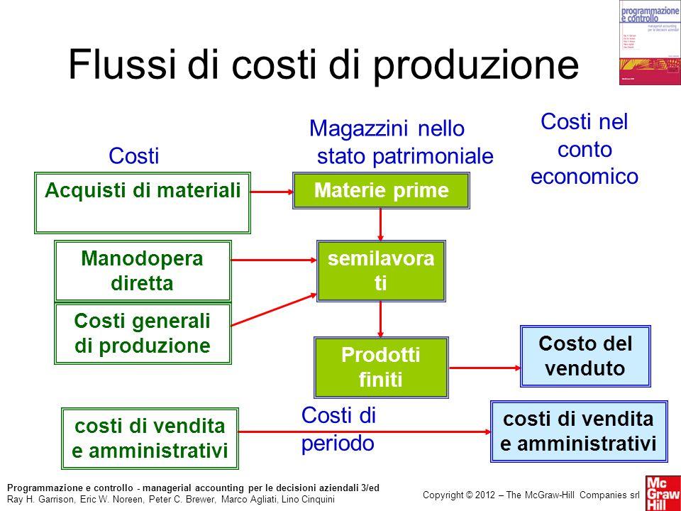 Flussi di costi di produzione