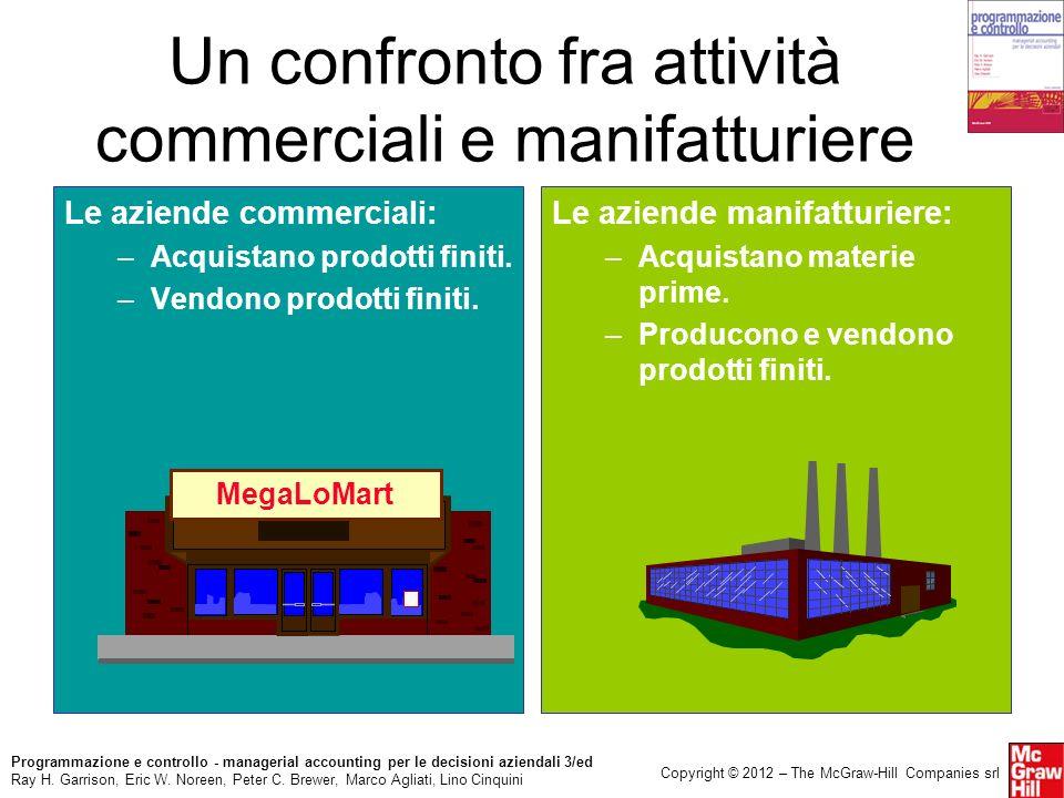 Un confronto fra attività commerciali e manifatturiere