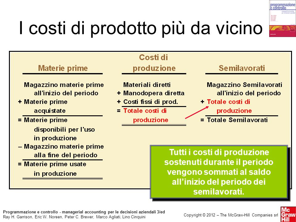 I costi di prodotto più da vicino