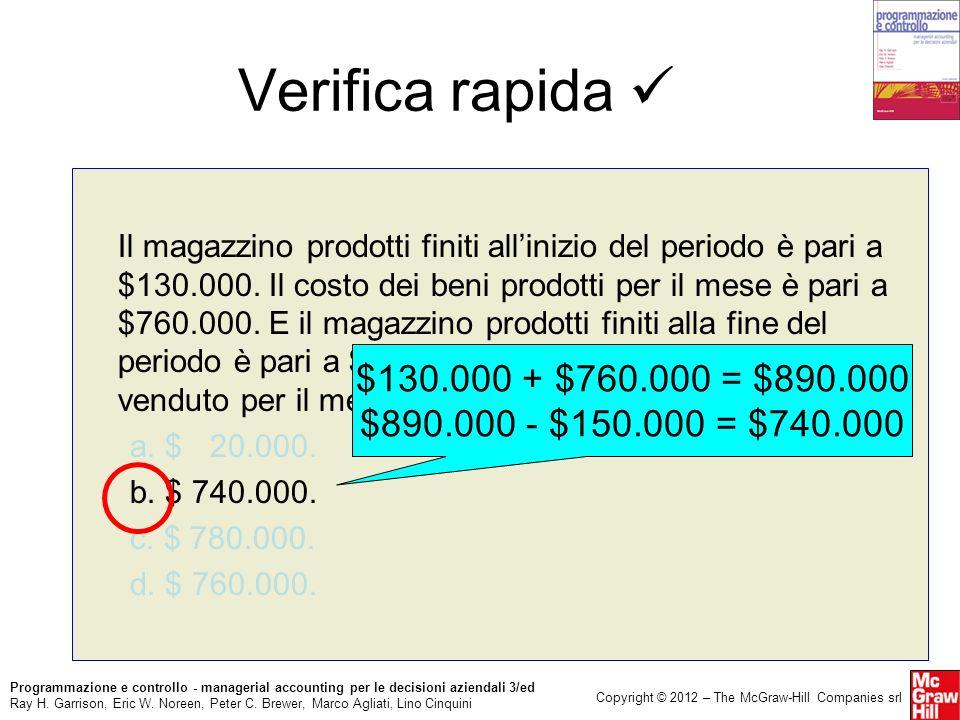 Verifica rapida  $130.000 + $760.000 = $890.000