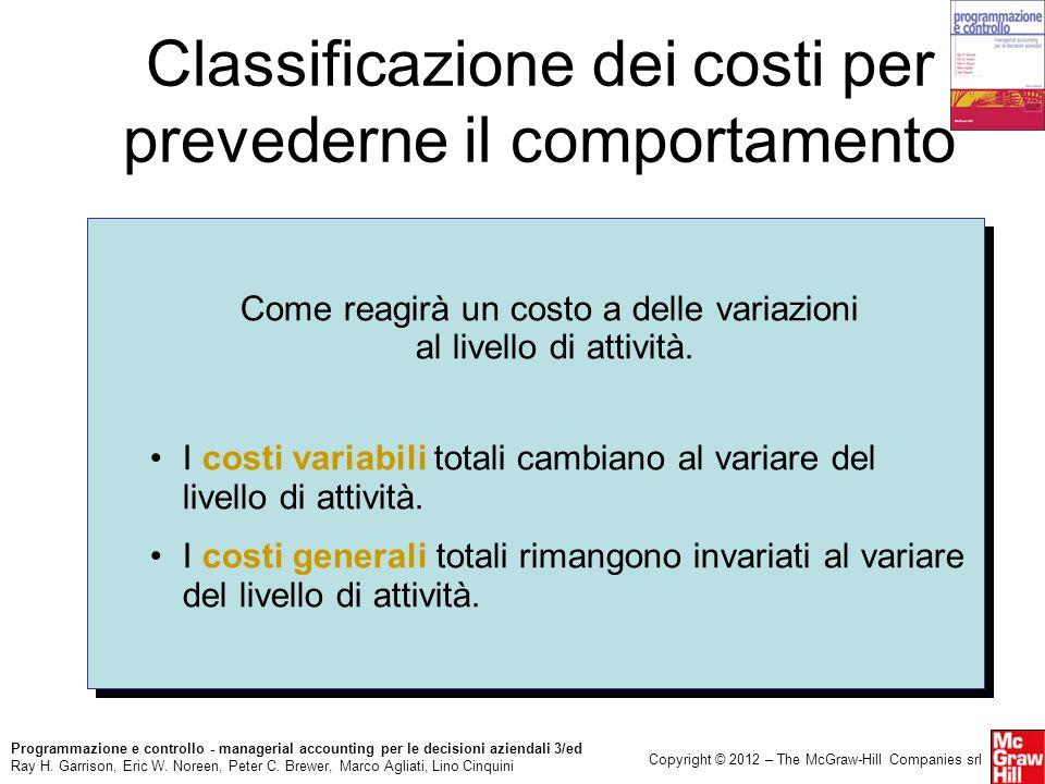 Classificazione dei costi per prevederne il comportamento
