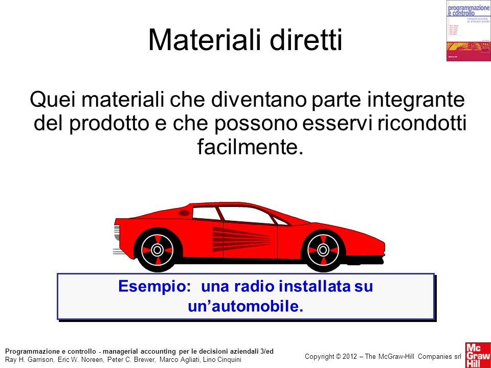 Esempio: una radio installata su un'automobile.