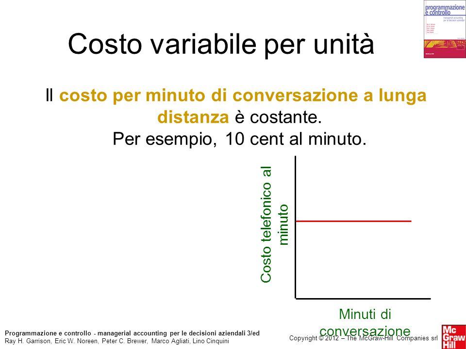 Costo variabile per unità