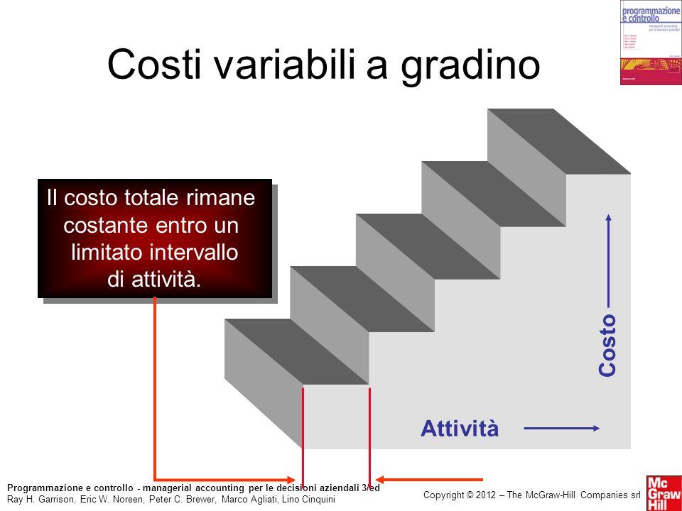 Costi variabili a gradino
