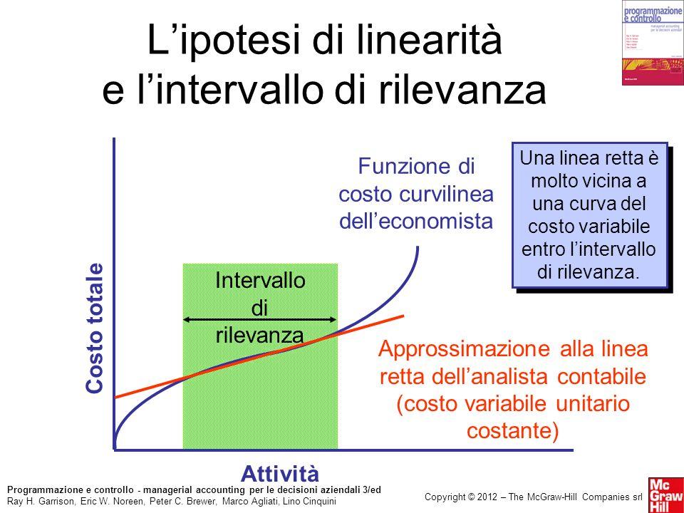 L'ipotesi di linearità e l'intervallo di rilevanza