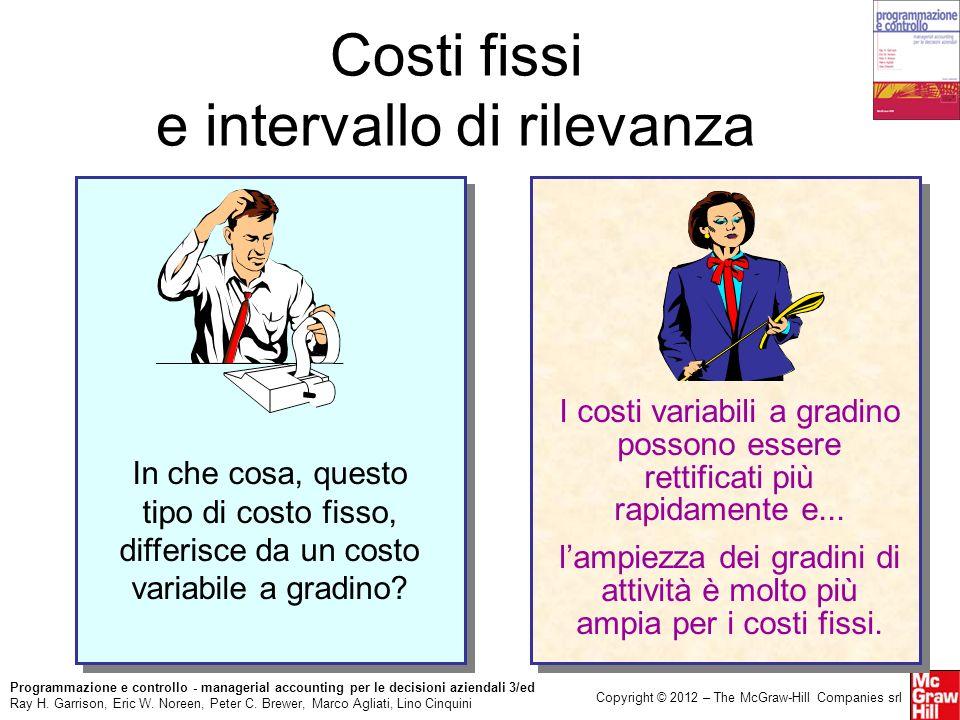 Costi fissi e intervallo di rilevanza