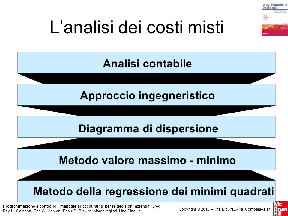 L'analisi dei costi misti