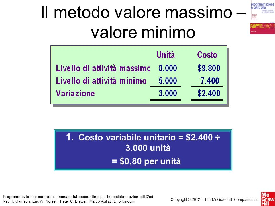 Costo variabile unitario = $2.400 ÷ 3.000 unità