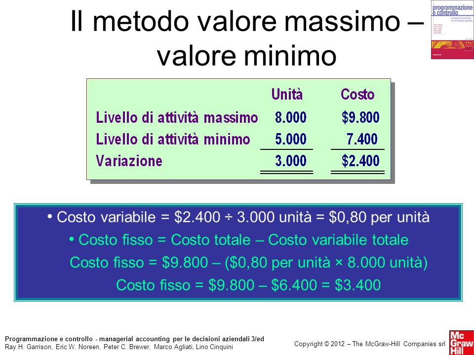 Il metodo valore massimo – valore minimo