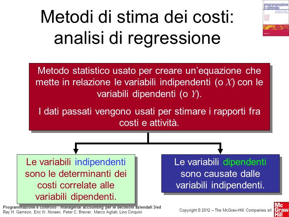 Metodi di stima dei costi: analisi di regressione