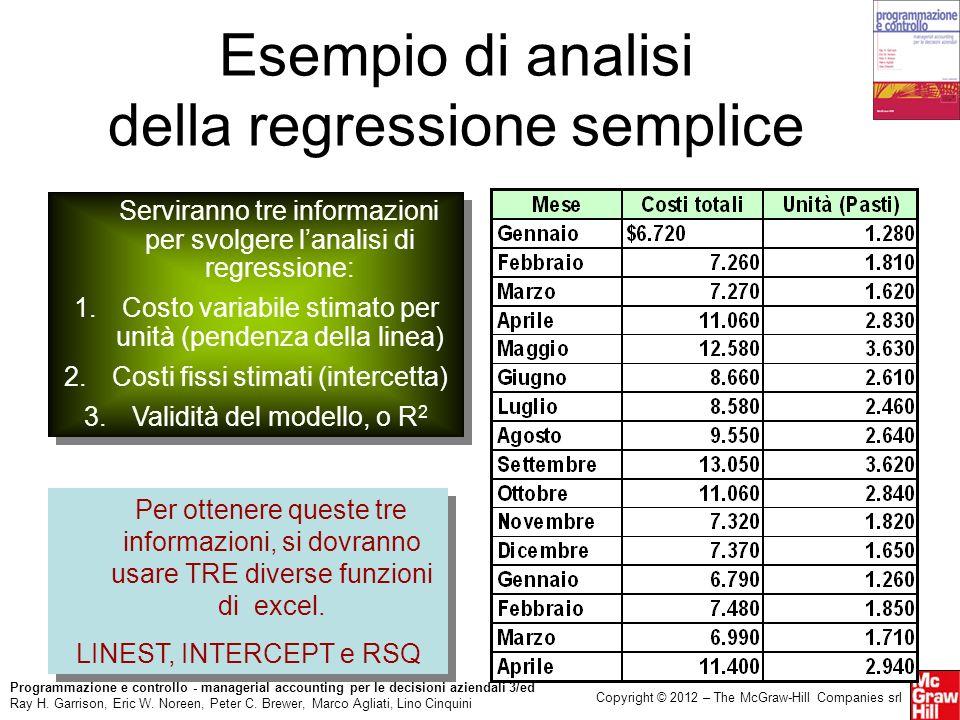 Esempio di analisi della regressione semplice