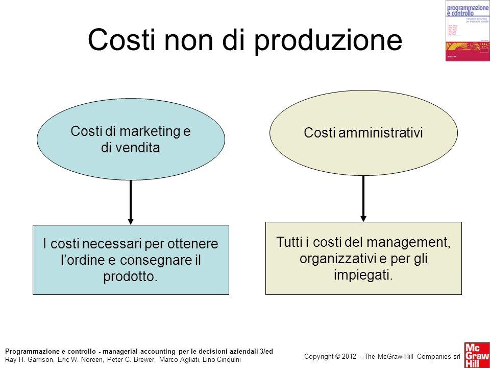 Costi non di produzione