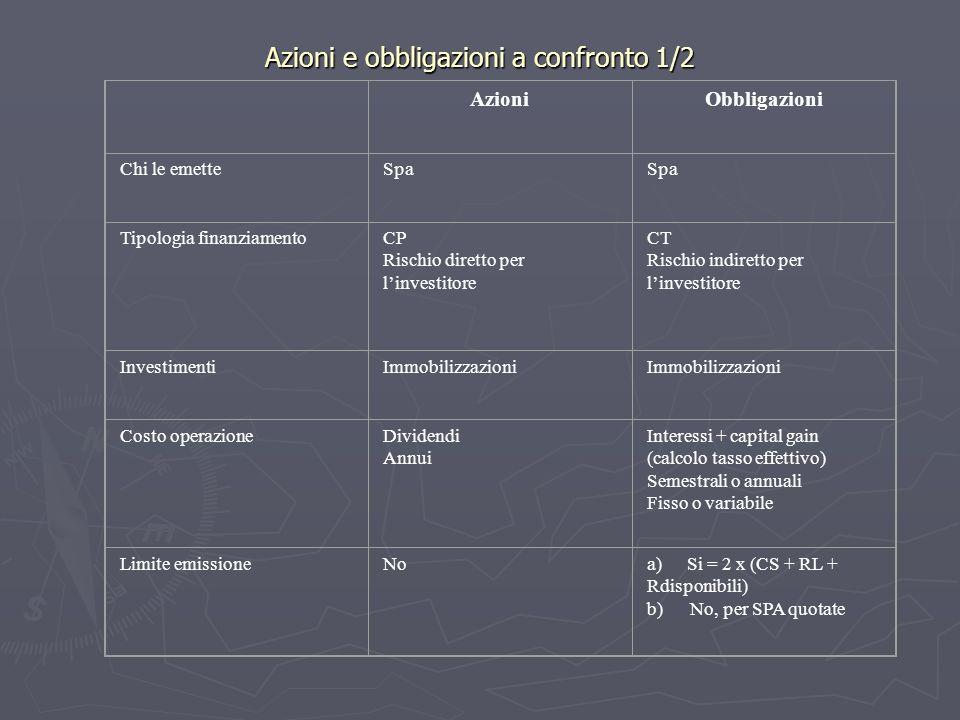 Azioni e obbligazioni a confronto 1/2