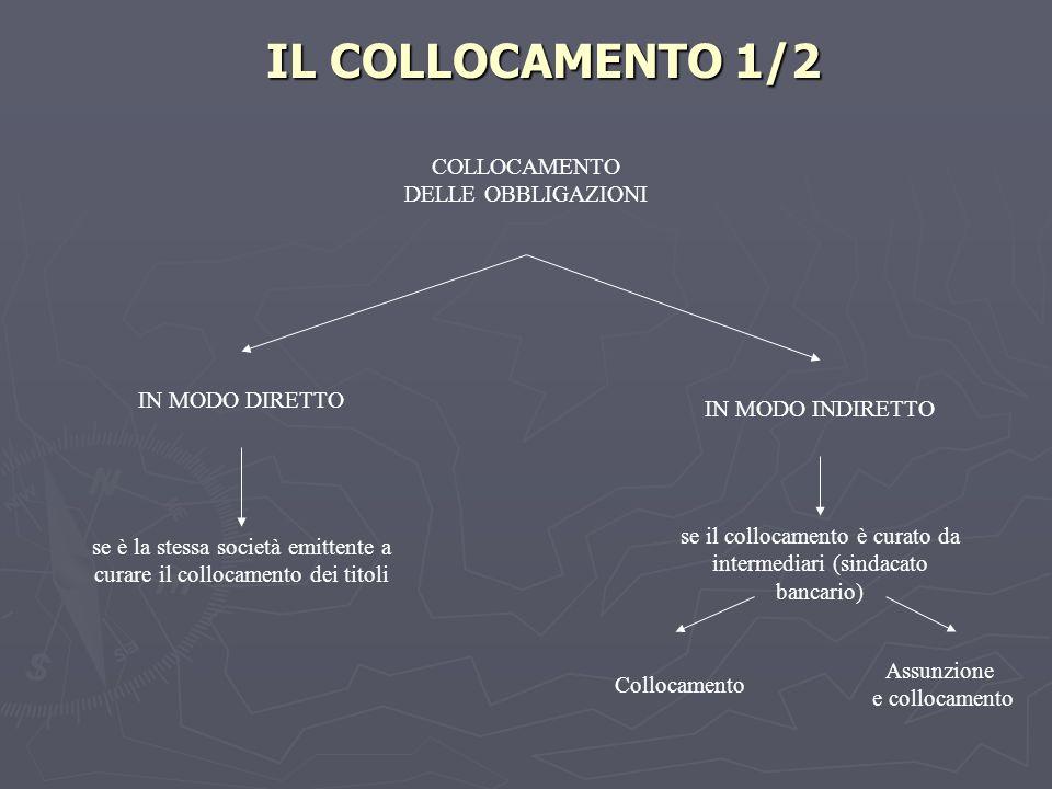 IL COLLOCAMENTO 1/2 COLLOCAMENTO DELLE OBBLIGAZIONI IN MODO DIRETTO