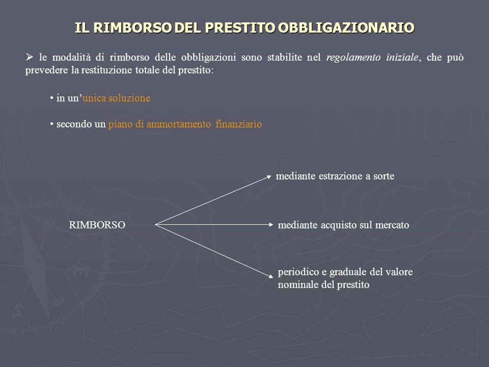 IL RIMBORSO DEL PRESTITO OBBLIGAZIONARIO