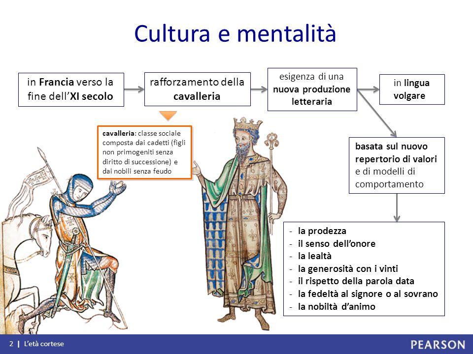 Cultura e mentalità in Francia verso la fine dell'XI secolo