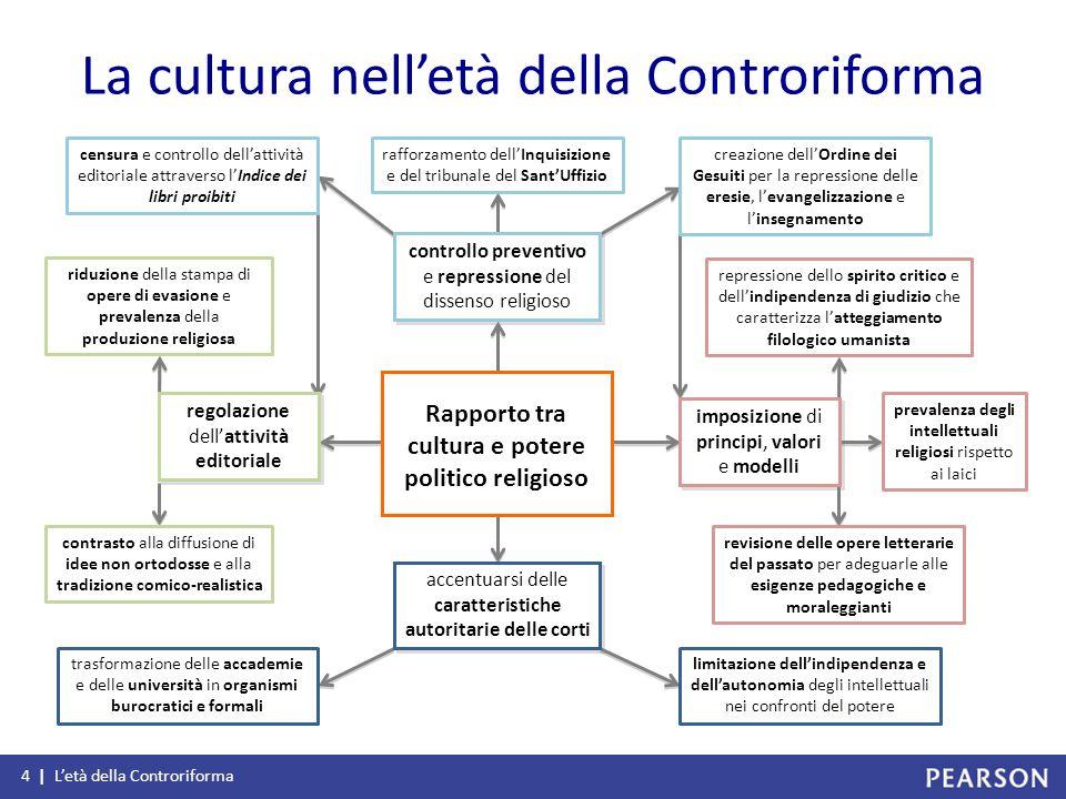 Rapporto tra cultura e potere politico religioso