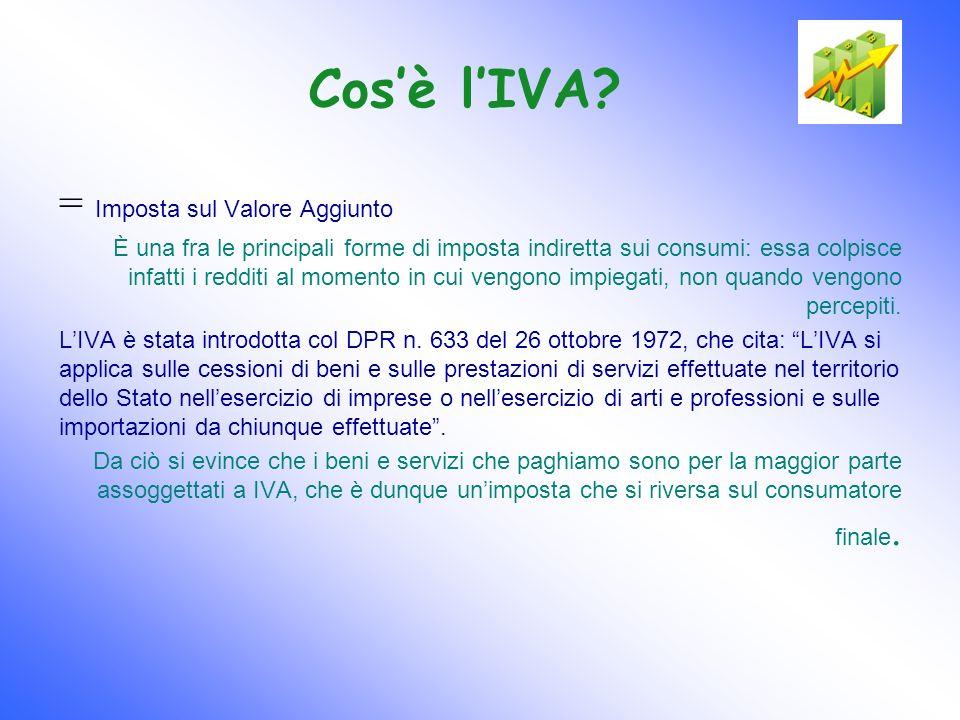 Cos'è l'IVA = Imposta sul Valore Aggiunto