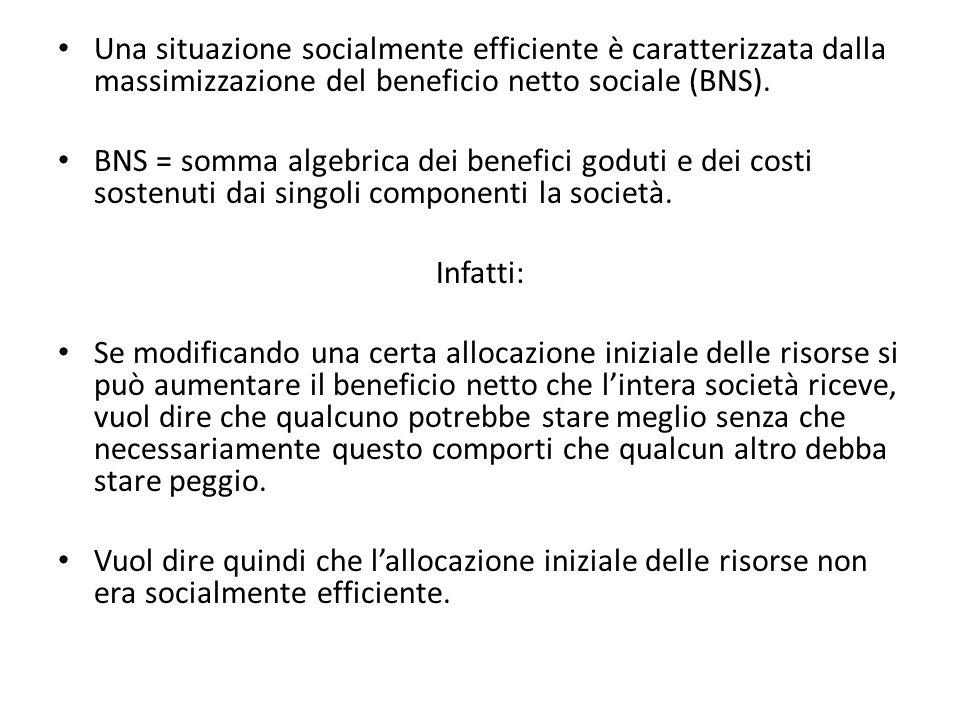 Una situazione socialmente efficiente è caratterizzata dalla massimizzazione del beneficio netto sociale (BNS).
