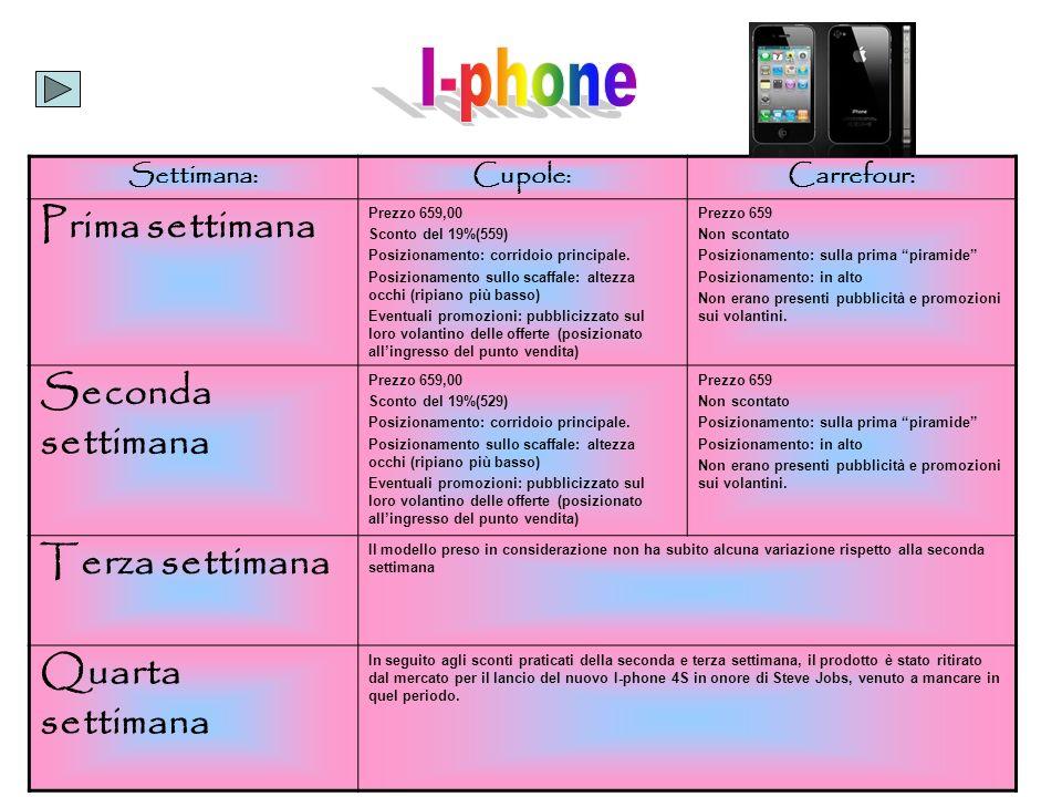 I-phone Prima settimana Seconda settimana Terza settimana
