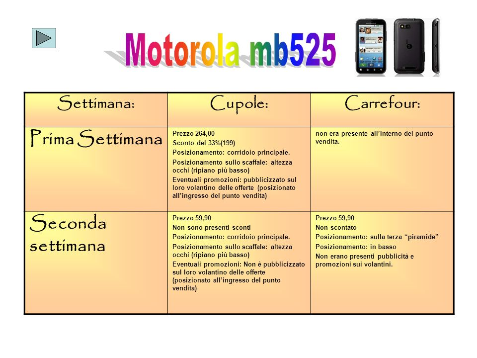 Motorola mb525 Prima Settimana Seconda settimana Settimana: Cupole: