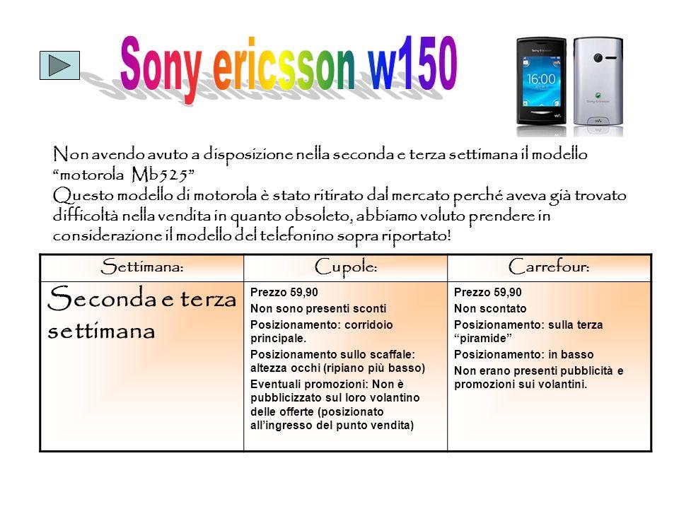Sony ericsson w150 Seconda e terza settimana