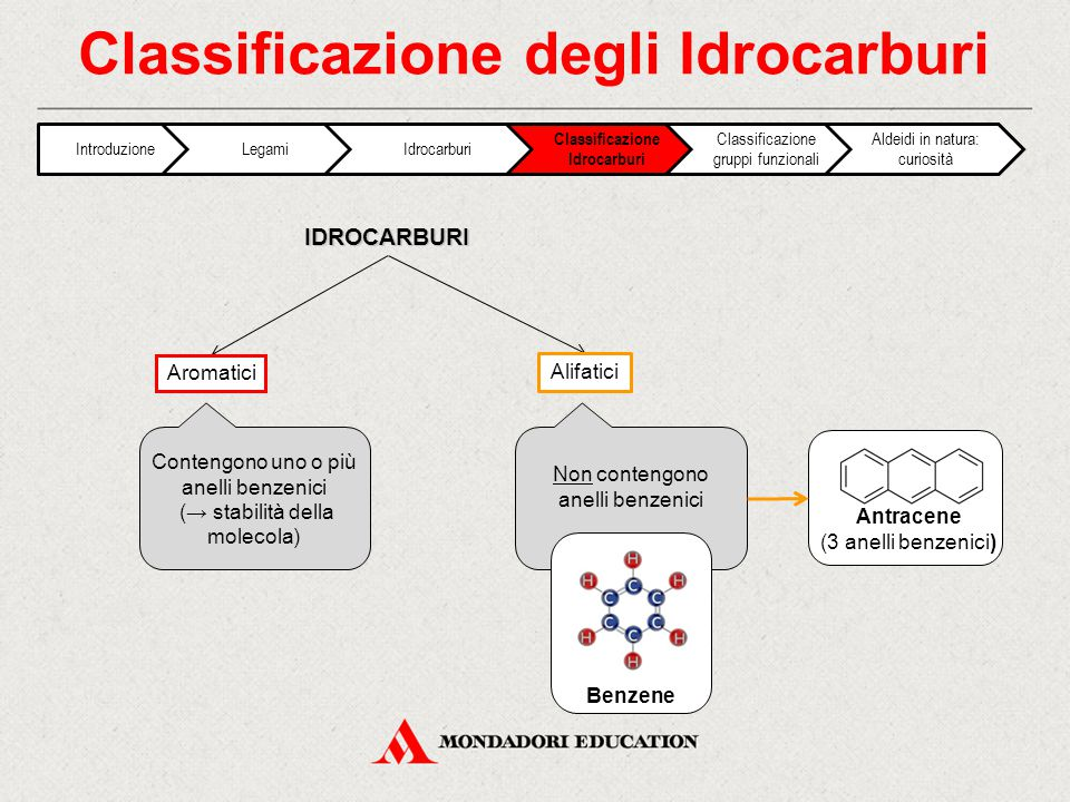 Classificazione degli Idrocarburi