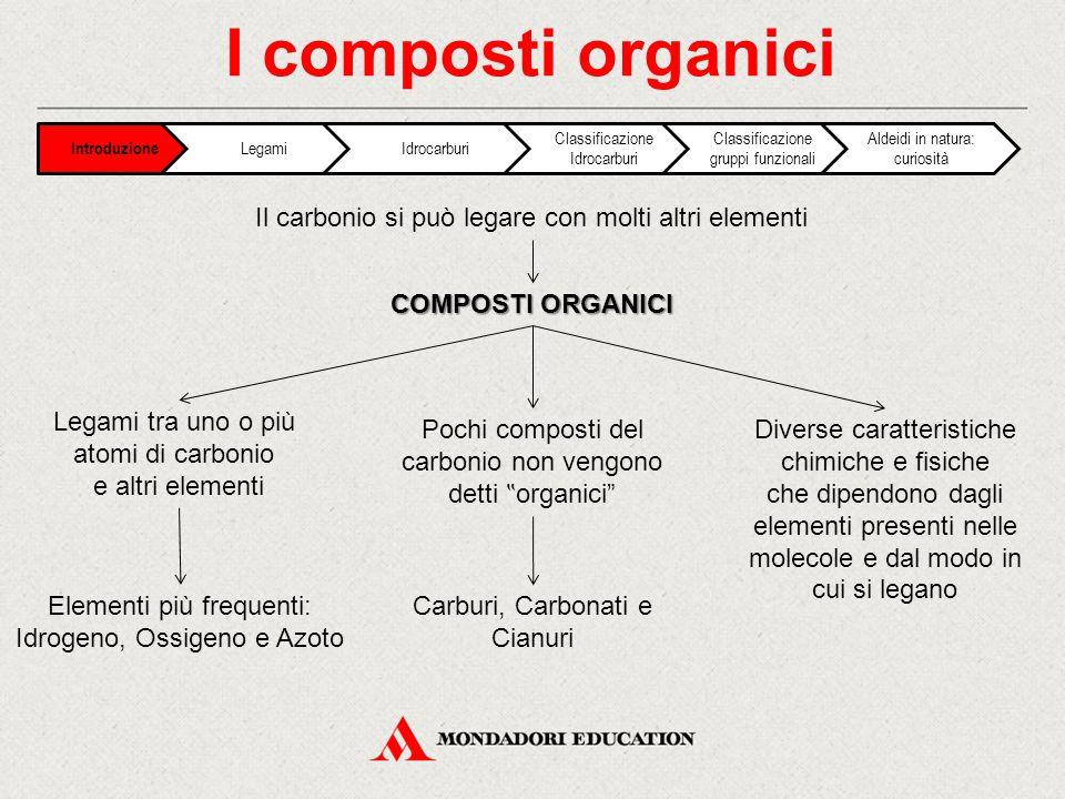 I composti organici Il carbonio si può legare con molti altri elementi