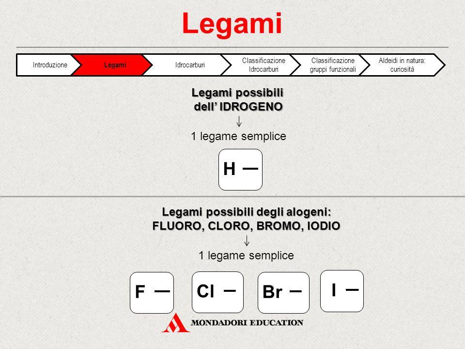 Legami possibili degli alogeni: FLUORO, CLORO, BROMO, IODIO