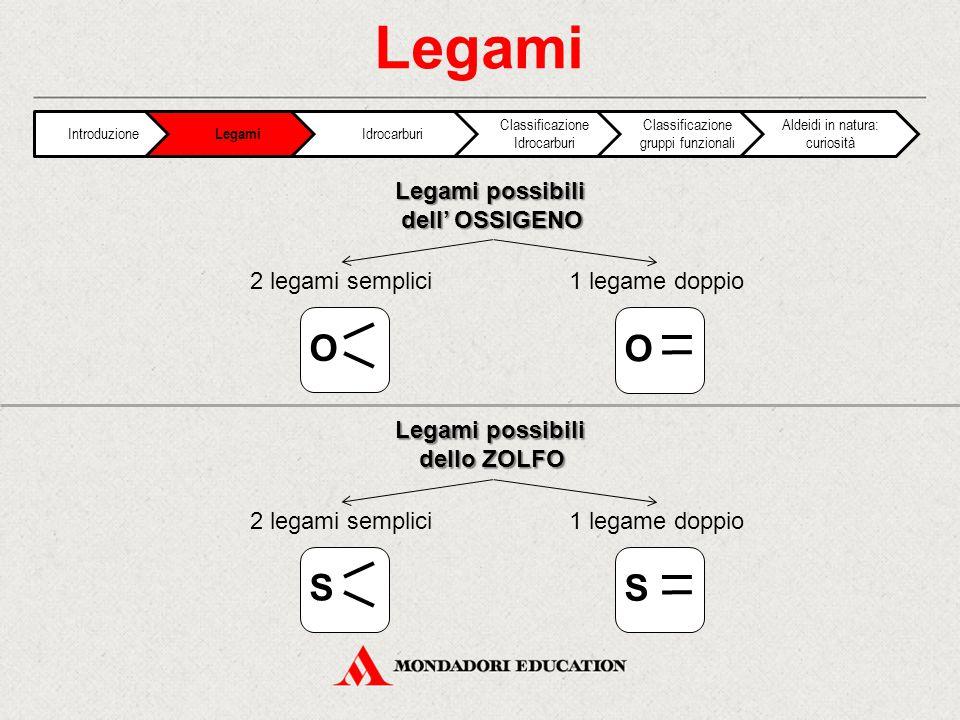 Legami O O S S Legami possibili dell' OSSIGENO 2 legami semplici